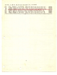 1967-01-11 TDY-HR-338A Scorer system_Page_2